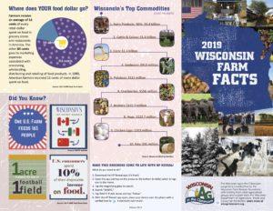Wisconsin-Farm-Facts-2019